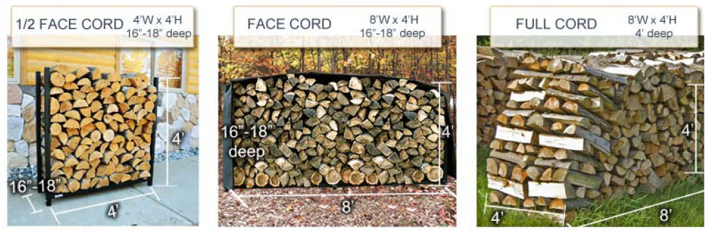 What Firewood Measurements Actually Look Likeu20141/2 Face Cord, Face Cord,
